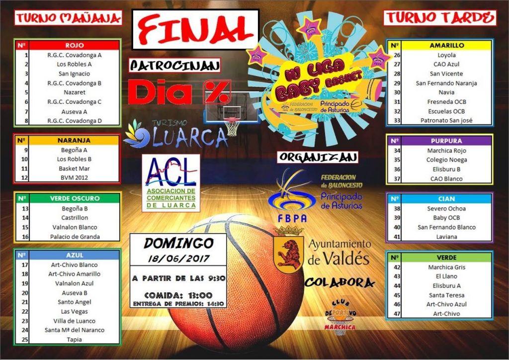 Final de la Liga Baby Basket, el domingo en Luarca, con más de 500 jugadores