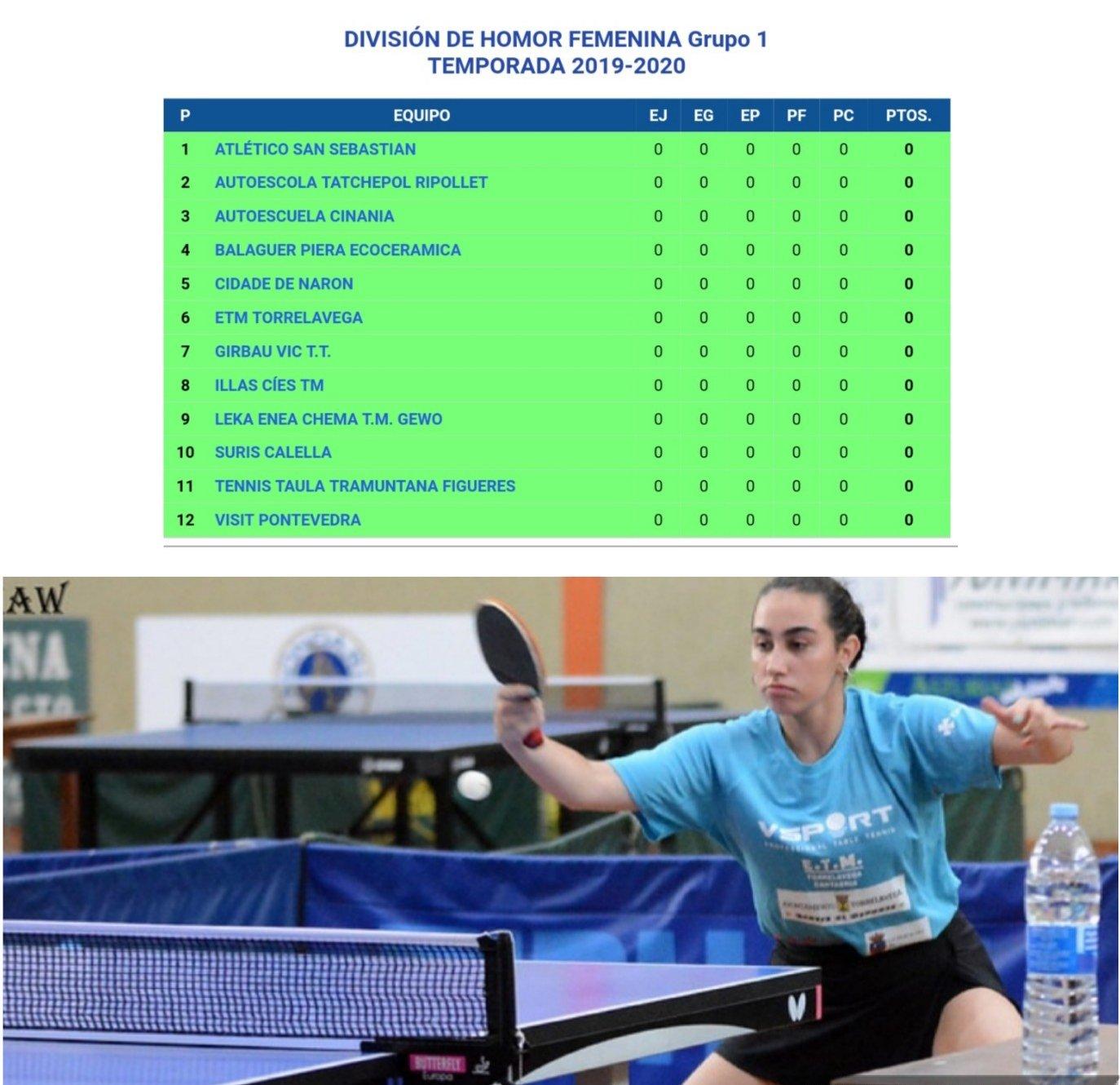 Itziar Dopico en División de Honor Femenina de Tenis Mesa con el ETM Torrelavega