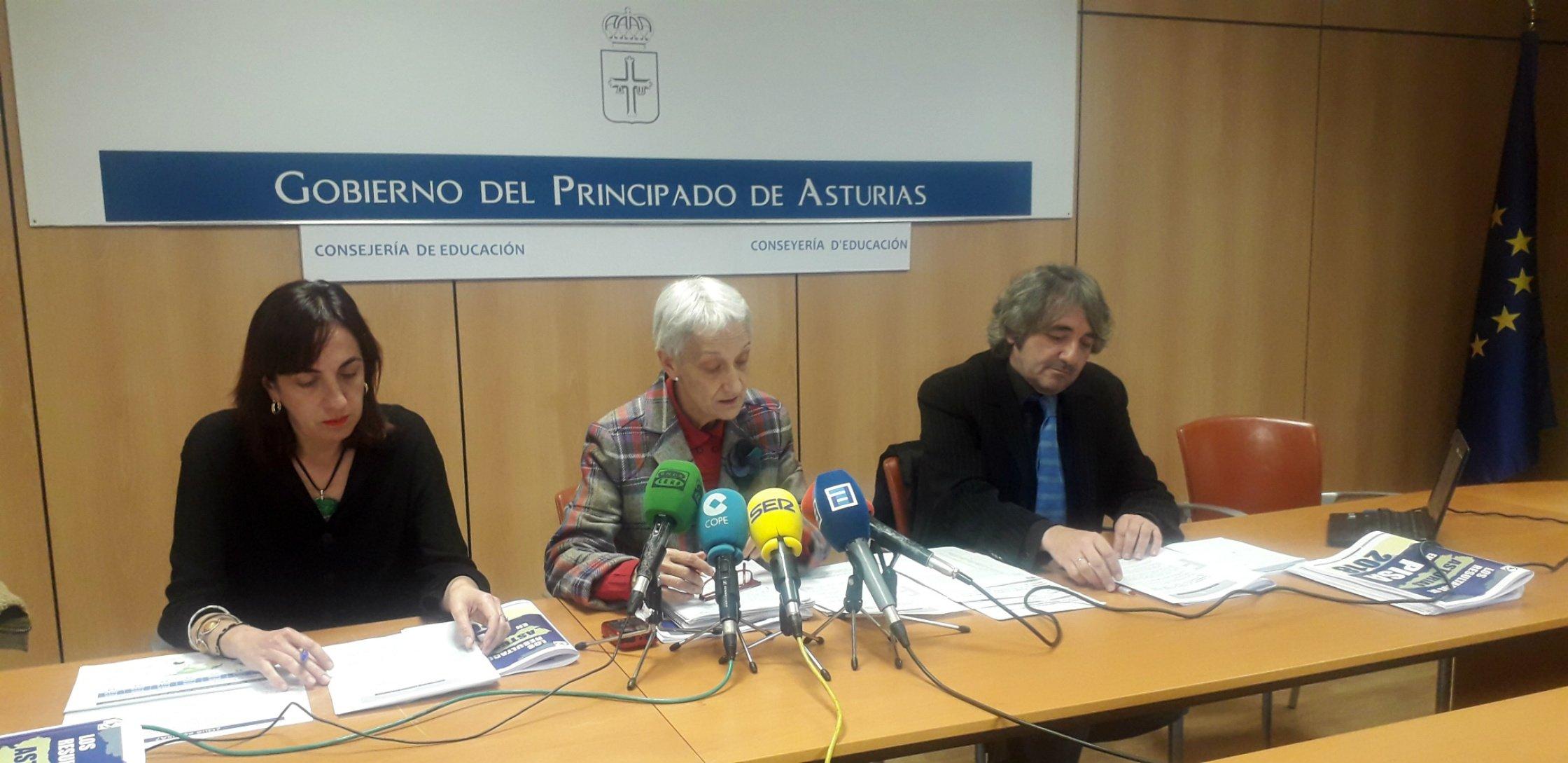 El alumnado de Asturias supera la media de la OCDE en todas las competencias educativas, según el último informe PISA