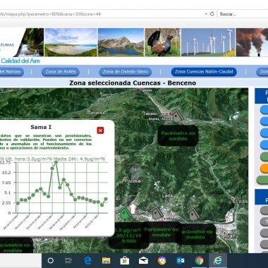 El protocolo por episodios de contaminación del aire continúa activado en la zona de Oviedo y se amplía al área de Langreo