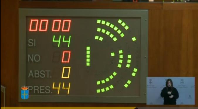 Unanimidad en el Parlamento Asturiano respecto a la necesaria reparación urgente de la carretera As-12 Navia-Alto del Acebo
