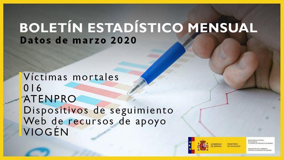 El Boletín Estadístico Mensual sobre violencia de género recoge 1.419 casos activos en Asturias a 31 de marzo