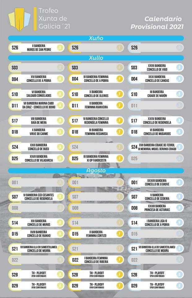 Calendario Provisional de la Liga Gallega de Traineras donde competirá Castropol