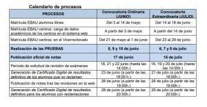 La comisión organizadora de la EBAU acepta que, este curso, haya exámenes en Tapia y Luarca. El alumnado anula la concentración prevista para el sábado