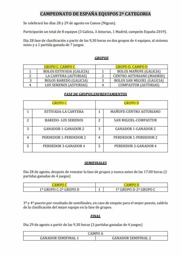 La Cantera de Villayón al Campeonato de España Bolo Celta por equipos